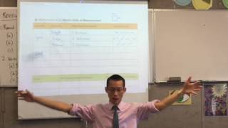 Metric Units of Measurement (1 of 3: Overview of various metric units)