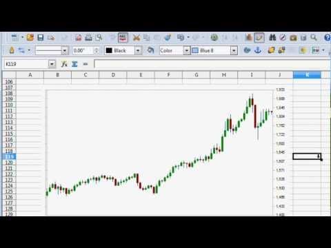 Spreadsheet Tutorial (1/2) - 100 period chart - Gold