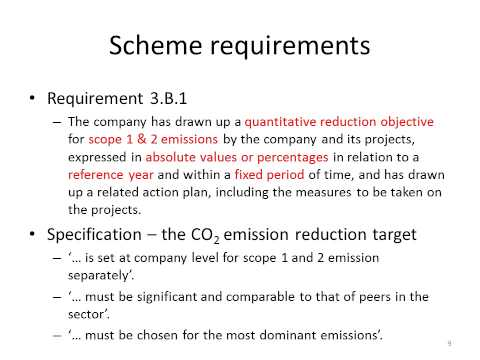 Target setting in energy management and carbon accounting schemes