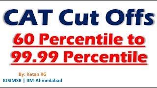 CAT 2018 Percentile vs Colleges - 60 Percentile to 99.99 Percentile