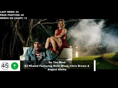 Top 50 Songs Of The Week - November 19, 2016 (Billboard Hot 100)