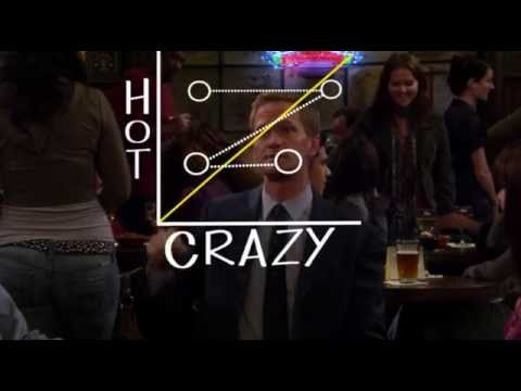 HIMYM Hot Crazy Scale