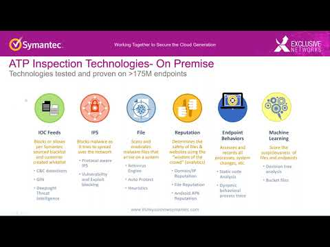 Introducing Symantec's Endpoint & Threat Protection