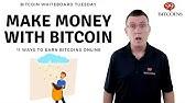robert lewandowski despre traderul bitcoin fx tranzacționare