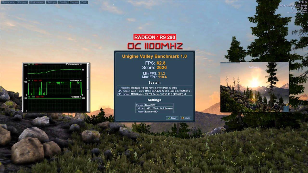 • AMD Radeon R9 290 - Overclocking & Benchmarks •