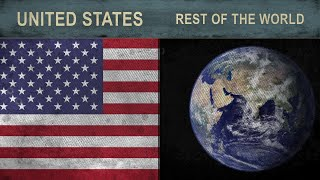 UNITED STATES vs REST OF THE WORLD - Military Power Comparison ✪ 2018