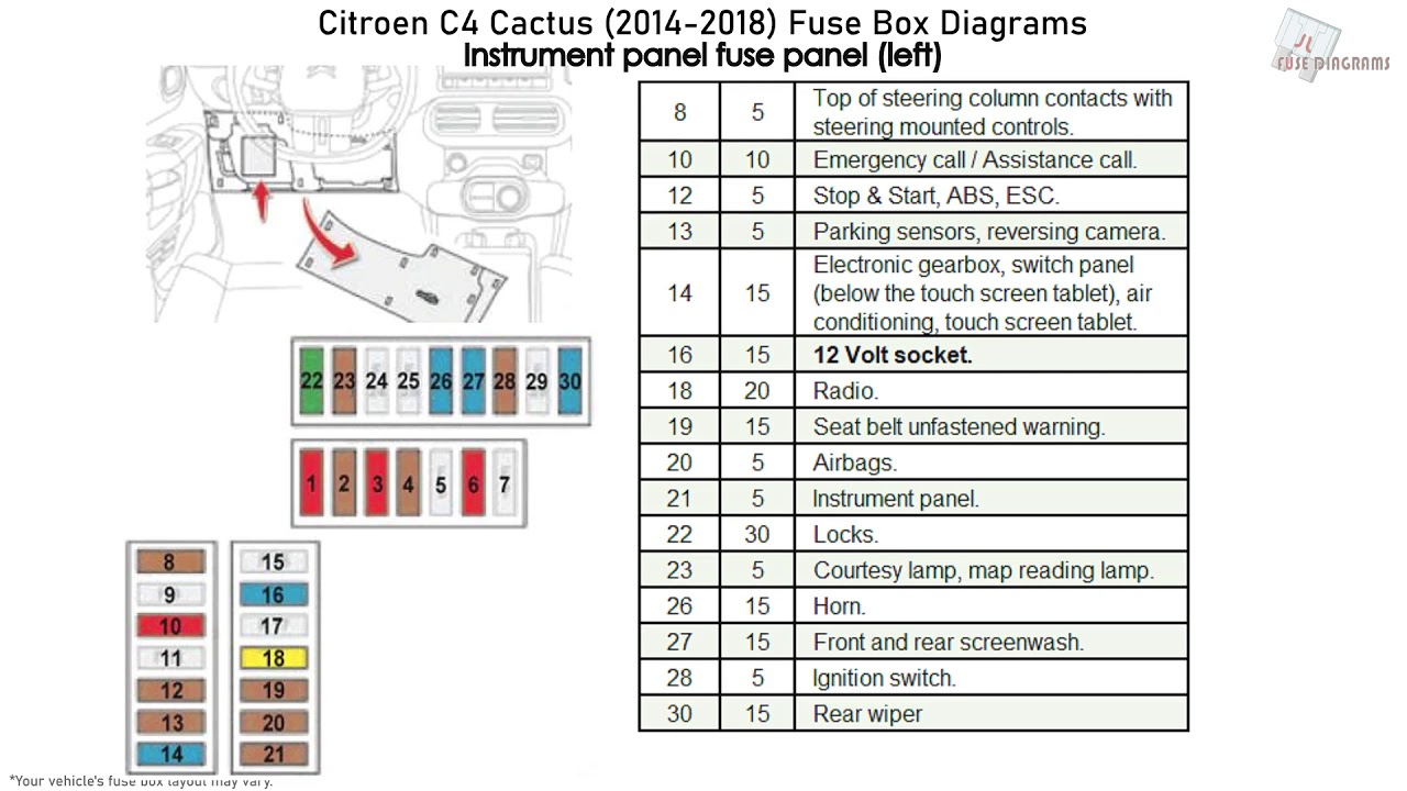 Citroen C4 Cactus  2014-2018  Fuse Box Diagrams