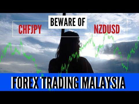 forex-trading-malaysia-on-chfjpy,-nzdusd|breakout-trading|forex-trader-malaysia