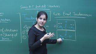 molarity chemistry tutorial