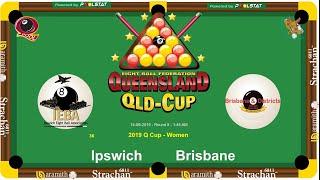 2019 Q-Cup Womens 8 Ball Teams - Ipswich v Brisbane