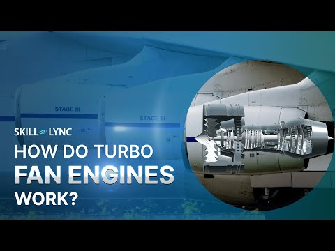 How do Turbo Fan Engines work? Skill-Lync