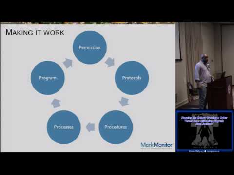 IH12 Knowing the Enemy Creating a Cyber Threat Actor Attribution Program Jack Johnson