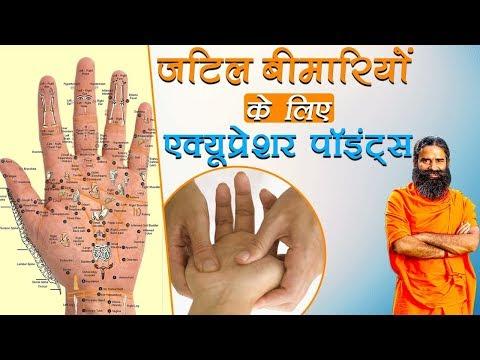जटिल बीमारियों के लिए एक्यूप्रेशर प्वाइंट्स (Acupressure Points) | Swami Ramdev