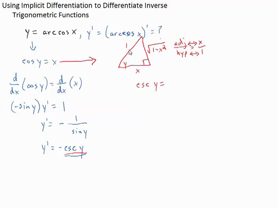 Using Implicit Differentiation to Differentiate Inverse ...