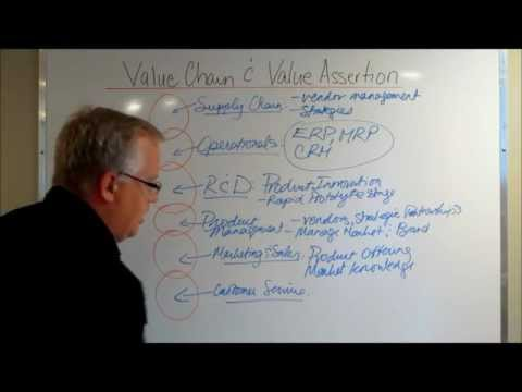 Value Chain Analysis and Value Assertion