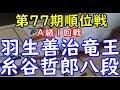 将棋 棋譜並べ ▲羽生善治竜王 △糸谷哲郎八段 第77期順位戦A級1回戦「Apery」の棋譜解析 No.196 角換わり  Shogi/Japanese Chess