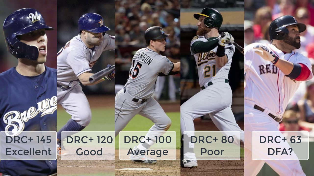 The Rays and DRC+, the new statistic from Baseball