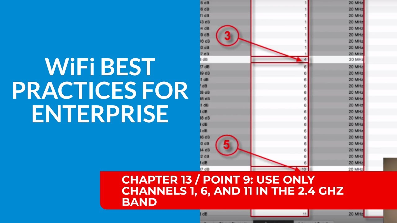 WiFi Best Practices for Enterprise / Chapter 13 - #9 Use