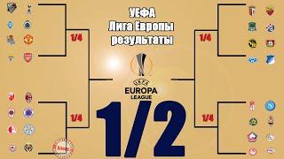 Лига Европы 20 21 Когда финал Результаты 1 2 Расписание