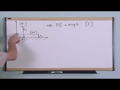 Physics   Sect 9   Potential Energy And The Conservation Of Energy 25