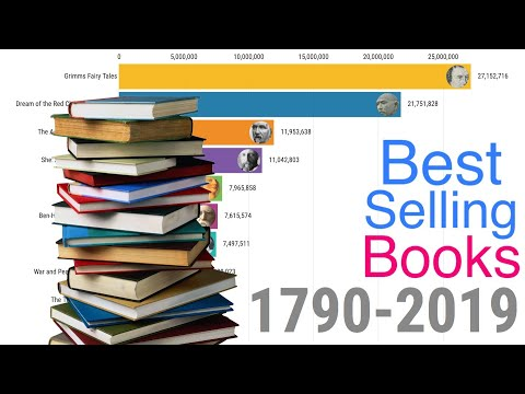 Best Selling Books 1790-2019