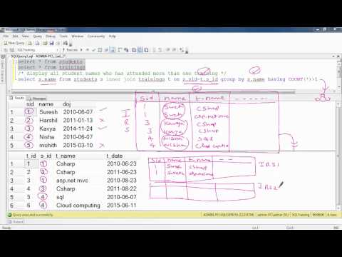 Sql Joins and Inner Joins with simple explanation