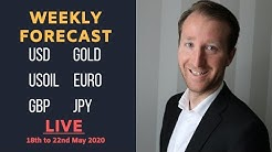 Weekly Forex Forecast for USD, GOLD, USOIL, EURO, GBP & JPY (18th May 2020)
