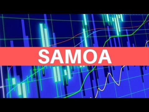 Best Binary Options Brokers In Samoa 2021 (Beginners Guide) - FxBeginner.Net