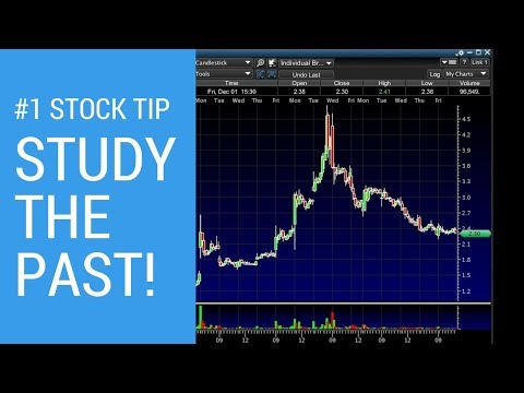 Reviewing The Best Stock Trades Of November 2017 | #1 Stock Trading Tip? Learn From the Past!!
