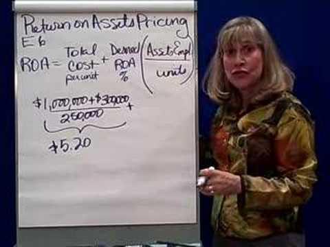 Pricing-3 Return on Assets Method