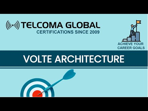 VoLTE architecture (Voice over Long Term Evolution)