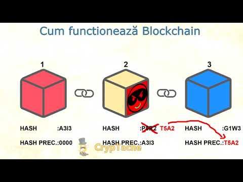 diagrame criptomonede