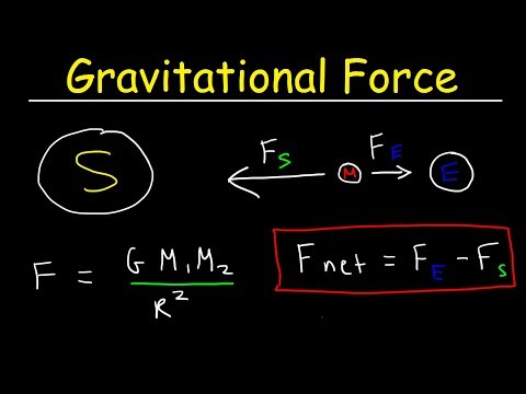the law of gravity by newton changed the course of history Knowing the basic behavior of the planets from kepler's laws, newton was able to determine an appropriate force law, the universal law of gravitation: here, g is a constant, m and m are two masses, and r is the separation between them.