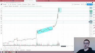 Прогноз цены на Биткоин и Эфир (16 мая)