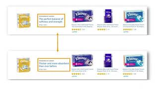 Selling on Amazon: Best Practices for Sponsored Brands Ads