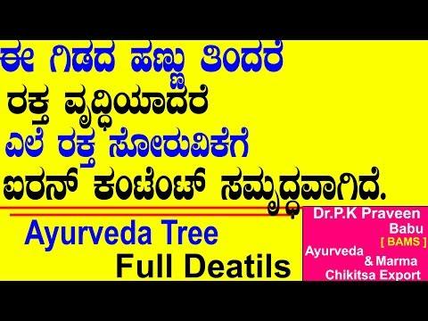 Ayurveda tips in Kannada | Dr.Praveen Babu | Mane Maddu