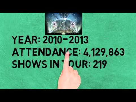Top 5 Highest Grossing Music Tours