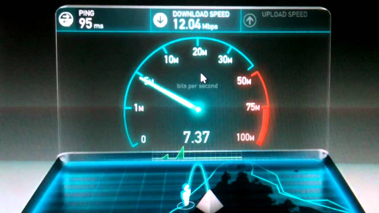 Tm Streamyx Internet Download Speedtest Youtube