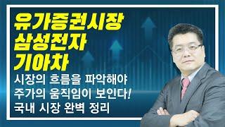 윤정두의 「주식투시경 시즌3」 55회 [유가증권시장·삼…