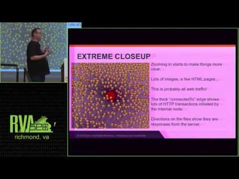 RV4sec: David Bianco - Visual Hunting with Linked Data Graphs