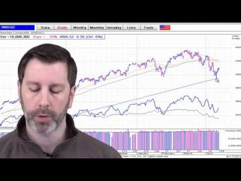 Intermediate Market Trend | Stock Market Video 4/18/14