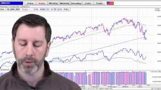 Intermediate Market Trend | Stock Market Video 4/18/14