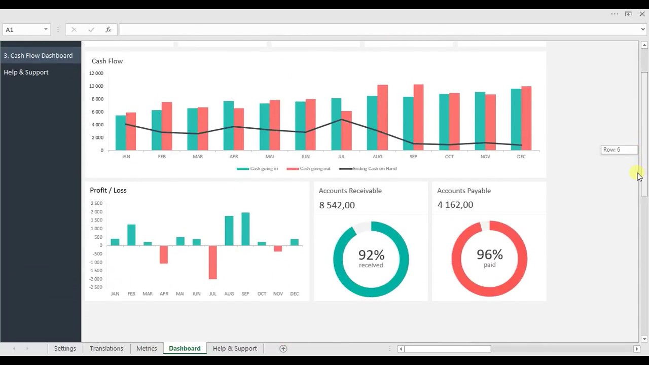 cash flow dashboard template youtube
