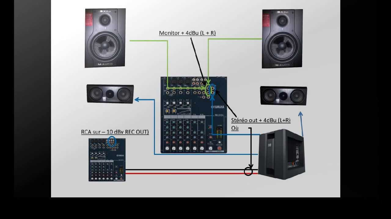 Presonus cr er un home studio youtube - Creer une chambre dans un studio ...
