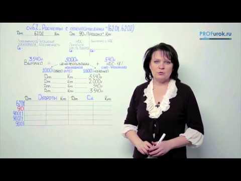 Фрагмент урока№9. Расчеты с покупателями и заказчиками.