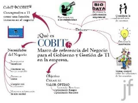 Espanol pdf 5 cobit