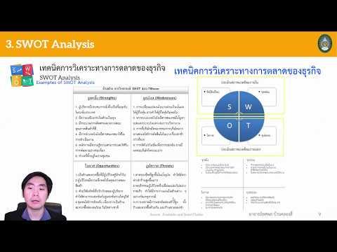 Module6 EP.3(1/2) SWOT Analysis เทคนิคการวิเคราะห์ทางการตลาดของธุรกิจสำหรับผู้ประกอบการ