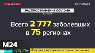 В России зафиксировано 2 777 случаев заражения COVID-19 - Москва 24