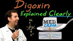 hqdefault - Digoxin And Kidney Function