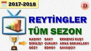 2017-2018 Sezonunda En Çok İzlenen Diziler ve Kanallar - Tüm Sezon Reyting Raporu